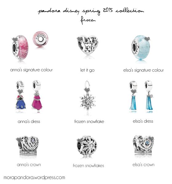 Disney e Pandora, una collezione da vere principesse Frozen