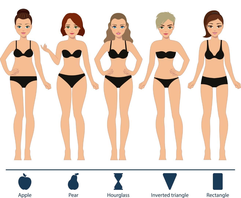 eaf89140a942 Per semplicità possiamo dire che le figure femminili si possono ricondurre  a cinque tipologie  a mela (con le curve su tutta la figura)