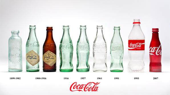 evoluzione-bottiglia-coca-cola